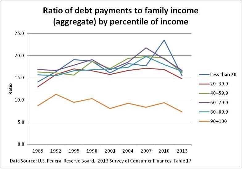 DebtSvcpInc29Nov2014